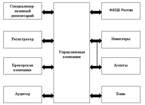 """,""www.ecki.ru"